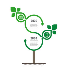 vertical timeline infographics the sustainable vector image