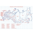 Federal structure of Russia Russian Federation vector image