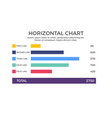 horizontal chart infographic element vector image