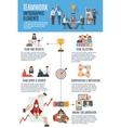 teamwork management infographic banner vector image