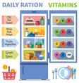 Vitamins in food vector image