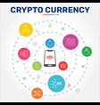crypto currency infographics design timeline vector image vector image