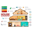 House infographics with rooms furnitures charts vector image