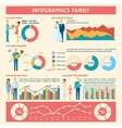 Family Infographics Set vector image vector image
