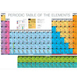 periodic table elements vector image vector image