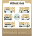Vehicles sales infographics in flat style vector image vector image