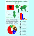 infographics for presentation all countries of vector image vector image