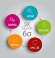 Light Six sigma diagram scheme concept vector image vector image