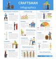 Craftsman Flat Infographics vector image vector image