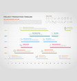 project production timeline graph vector image vector image
