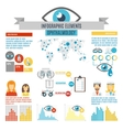 Oculist Infographic Set vector image vector image