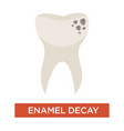 enamel decay isolated icon toothache and damaged vector image