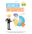 business infographics banner with pie chart vector image vector image