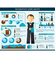 Waiter Man Infographic vector image vector image