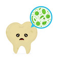 microscopic caries bacterias and viruses vector image