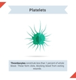 Flat icon platelets cell vector image vector image