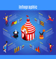 isometric circus infographic template vector image vector image