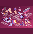 future technologies infographic composition vector image vector image