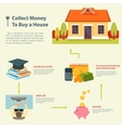 Collect money to buy a house vector image vector image