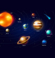planets solar system milky way space and vector image