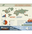 Infographic of import and export vector image