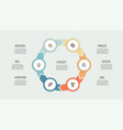 business infographics circle with 6 parts vector image vector image