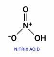 nitric acid molecule vector image vector image