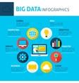 Big Data Concept Infographics vector image