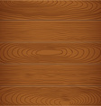 Brown Wood Texture Background vector image vector image