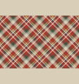 canvas pixel plaid seamless fabric texture vector image vector image