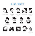 lung cancer icons set monochrome vector image vector image