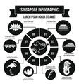 singapore infographic concept simple style vector image vector image