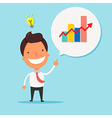 Businessman present business plan speechbubble vector image