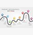 navigation roadmap infographic timeline concept vector image vector image