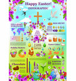 easter infographics christian holiday vector image vector image