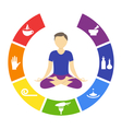 Yoga lifestyle circle with man isolated on white vector image vector image