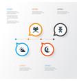 ramadan icons set collection of malay nachmittag vector image