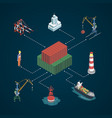 sea shipping logistics isometric infographic vector image vector image