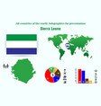 sierra leone all countries of the world vector image