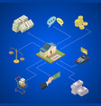 bank services isometric 3d infographics vector image