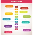 Colorful Timeline Infographic template vector image