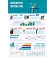 Frustration Infographics Set vector image vector image