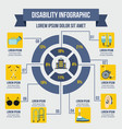 invalid infographic concept flat style vector image vector image