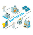 energy electrical factory symbols of power vector image vector image