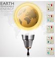 earth renewable energy ecology and environment vector image vector image