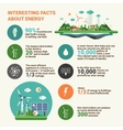 Ecology facts - infographics educational poster vector image vector image