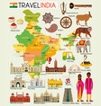 india travel map with sightseeing places vector image vector image