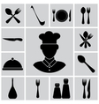 cutlery icon set vector image