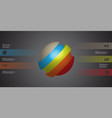 3d infographic template with ball askew sliced to vector image vector image