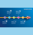 startup infographics with 5 circle horizontal vector image vector image